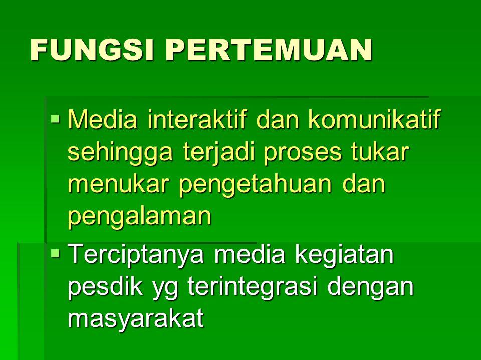 FUNGSI PERTEMUAN  Media interaktif dan komunikatif sehingga terjadi proses tukar menukar pengetahuan dan pengalaman  Terciptanya media kegiatan pesd