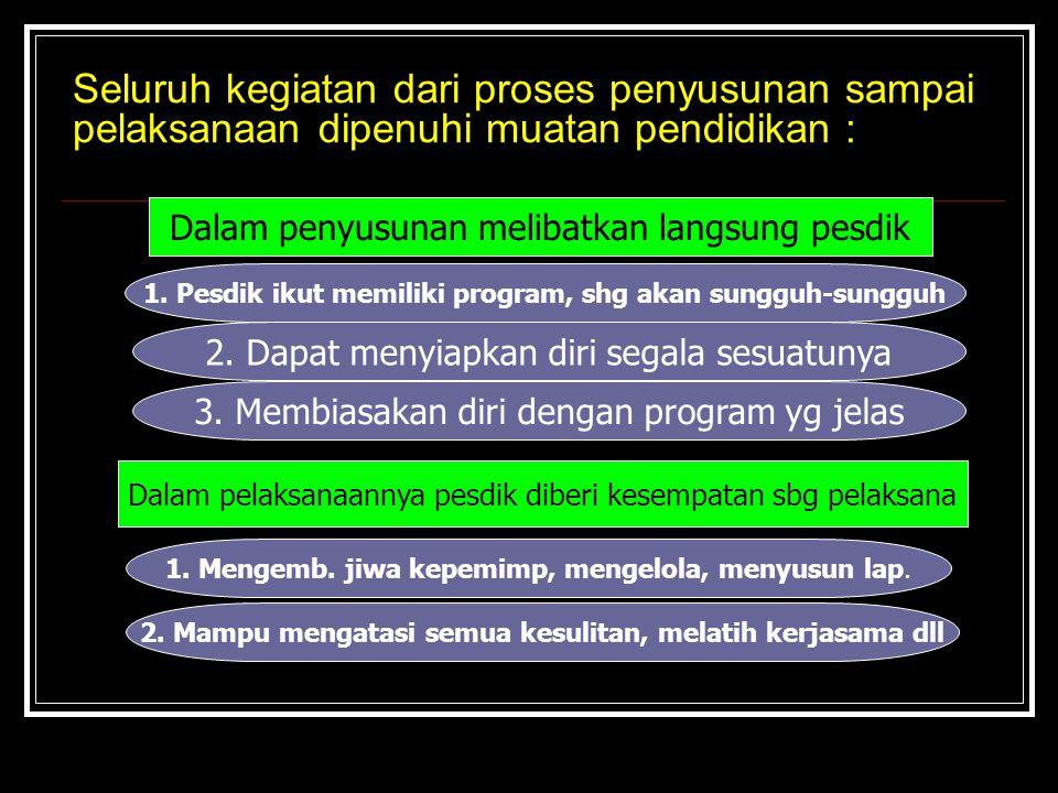 Seluruh kegiatan dari proses penyusunan sampai pelaksanaan dipenuhi muatan pendidikan : Dalam penyusunan melibatkan langsung pesdik Dalam pelaksanaann