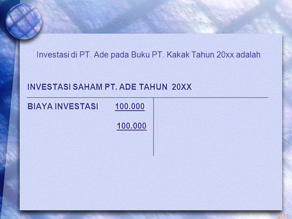 INVESTASI SAHAM PT. ADE TAHUN 20XX BIAYA INVESTASI100.000 100.000 Investasi di PT. Ade pada Buku PT. Kakak Tahun 20xx adalah 2-11