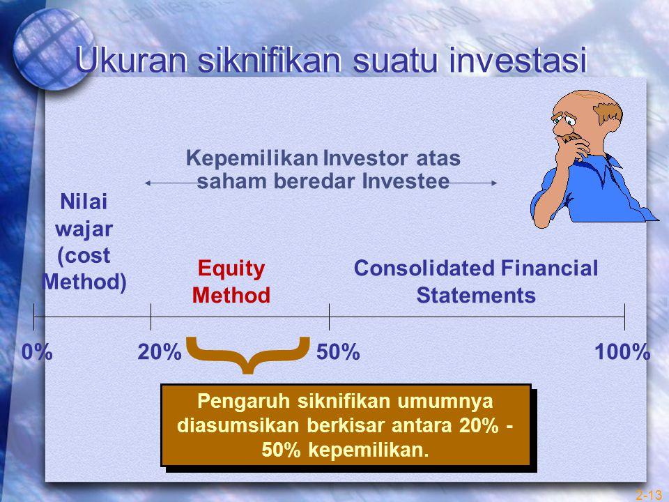 2-13 { Pengaruh siknifikan umumnya diasumsikan berkisar antara 20% - 50% kepemilikan. Kepemilikan Investor atas saham beredar Investee Ukuran siknifik