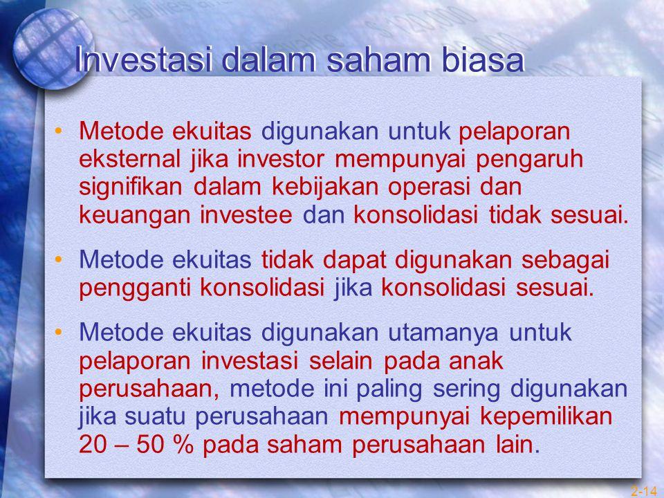 Investasi dalam saham biasa Metode ekuitas digunakan untuk pelaporan eksternal jika investor mempunyai pengaruh signifikan dalam kebijakan operasi dan