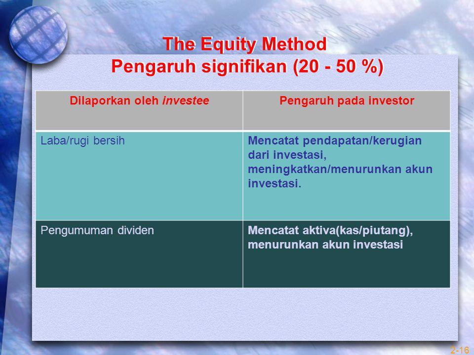 The Equity Method Pengaruh signifikan (20 - 50 %) Dilaporkan oleh investeePengaruh pada investor Laba/rugi bersihMencatat pendapatan/kerugian dari inv