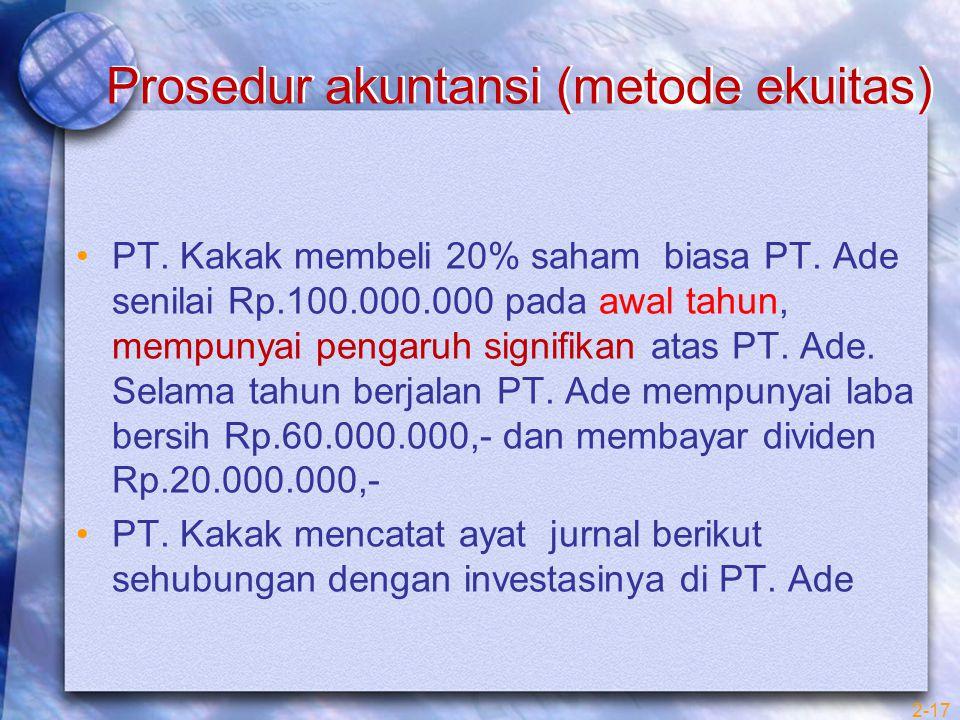 Prosedur akuntansi (metode ekuitas) PT. Kakak membeli 20% saham biasa PT. Ade senilai Rp.100.000.000 pada awal tahun, mempunyai pengaruh signifikan at