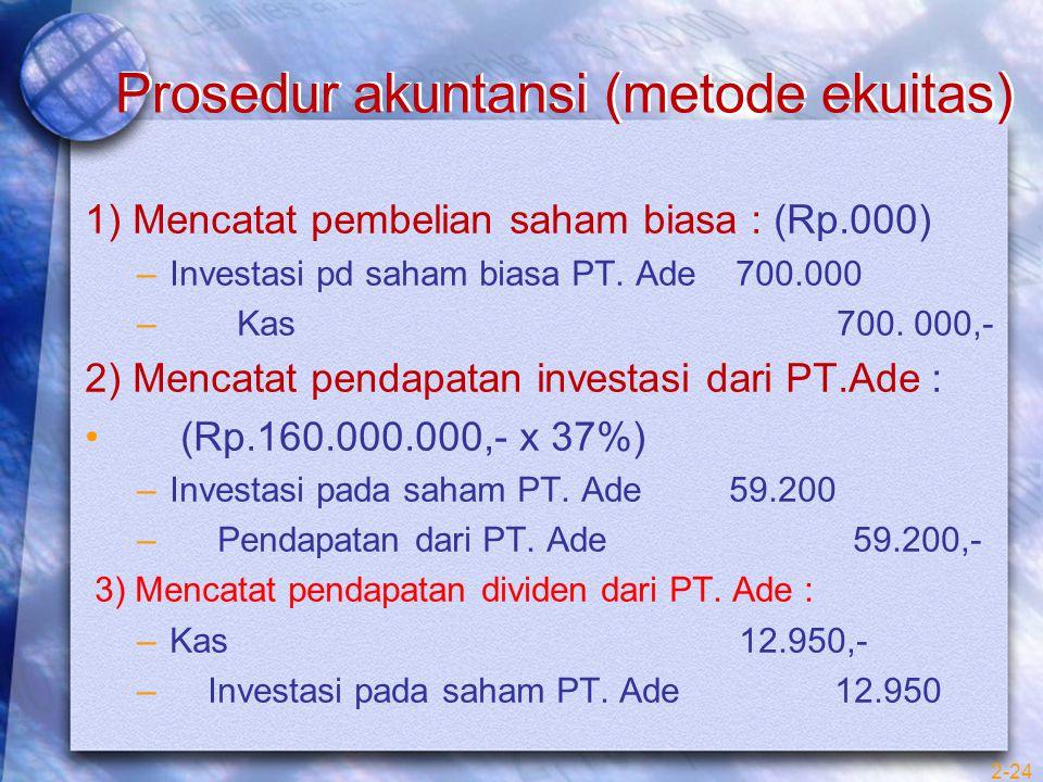 Prosedur akuntansi (metode ekuitas) 1) Mencatat pembelian saham biasa : (Rp.000) –Investasi pd saham biasa PT. Ade 700.000 – Kas 700. 000,- 2) Mencata