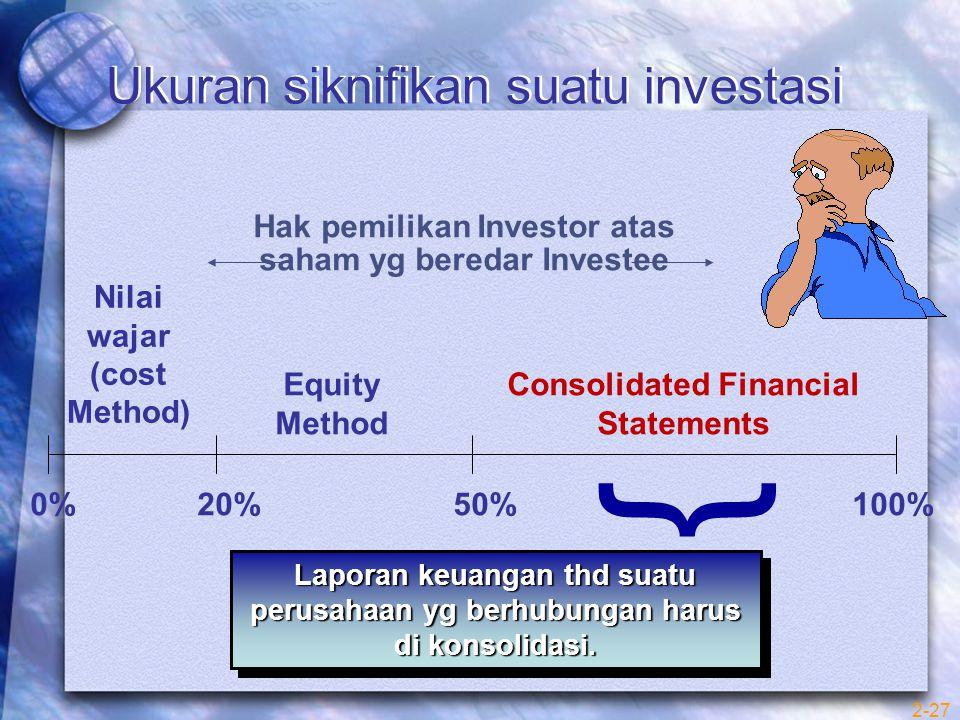 2-27 { Laporan keuangan thd suatu perusahaan yg berhubungan harus di konsolidasi. Hak pemilikan Investor atas saham yg beredar Investee Ukuran siknifi