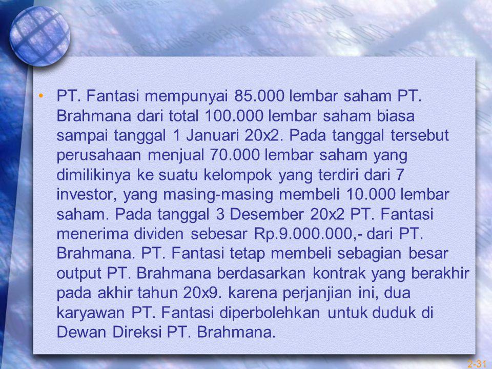 PT. Fantasi mempunyai 85.000 lembar saham PT. Brahmana dari total 100.000 lembar saham biasa sampai tanggal 1 Januari 20x2. Pada tanggal tersebut peru