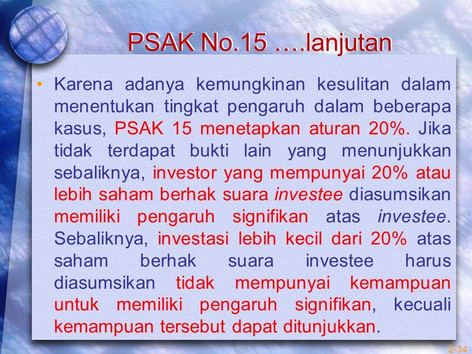 PSAK No.15 ….lanjutan Karena adanya kemungkinan kesulitan dalam menentukan tingkat pengaruh dalam beberapa kasus, PSAK 15 menetapkan aturan 20%. Jika