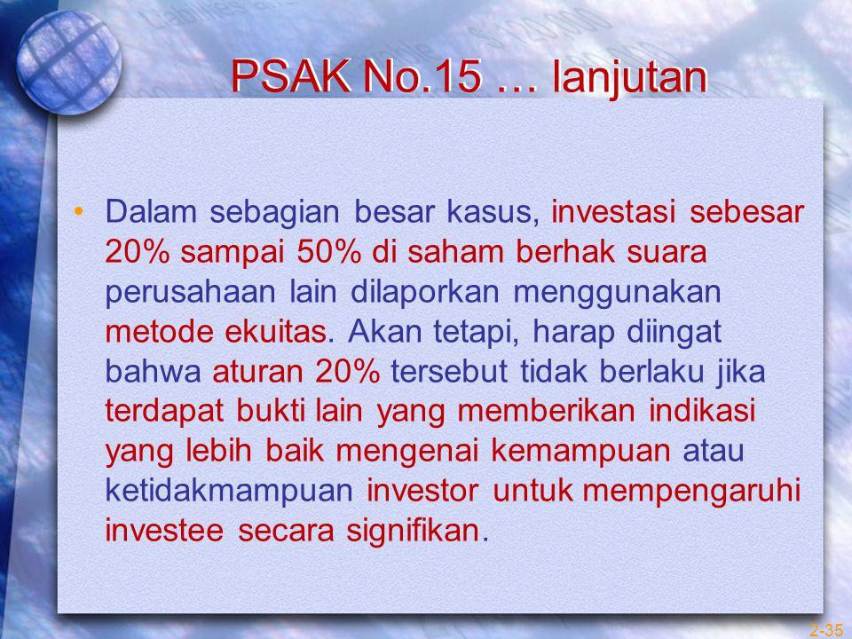 PSAK No.15 … lanjutan Dalam sebagian besar kasus, investasi sebesar 20% sampai 50% di saham berhak suara perusahaan lain dilaporkan menggunakan metode