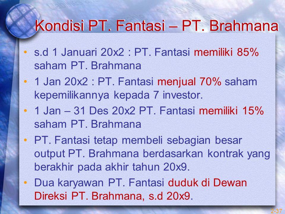 Kondisi PT. Fantasi – PT. Brahmana s.d 1 Januari 20x2 : PT. Fantasi memiliki 85% saham PT. Brahmana 1 Jan 20x2 : PT. Fantasi menjual 70% saham kepemil