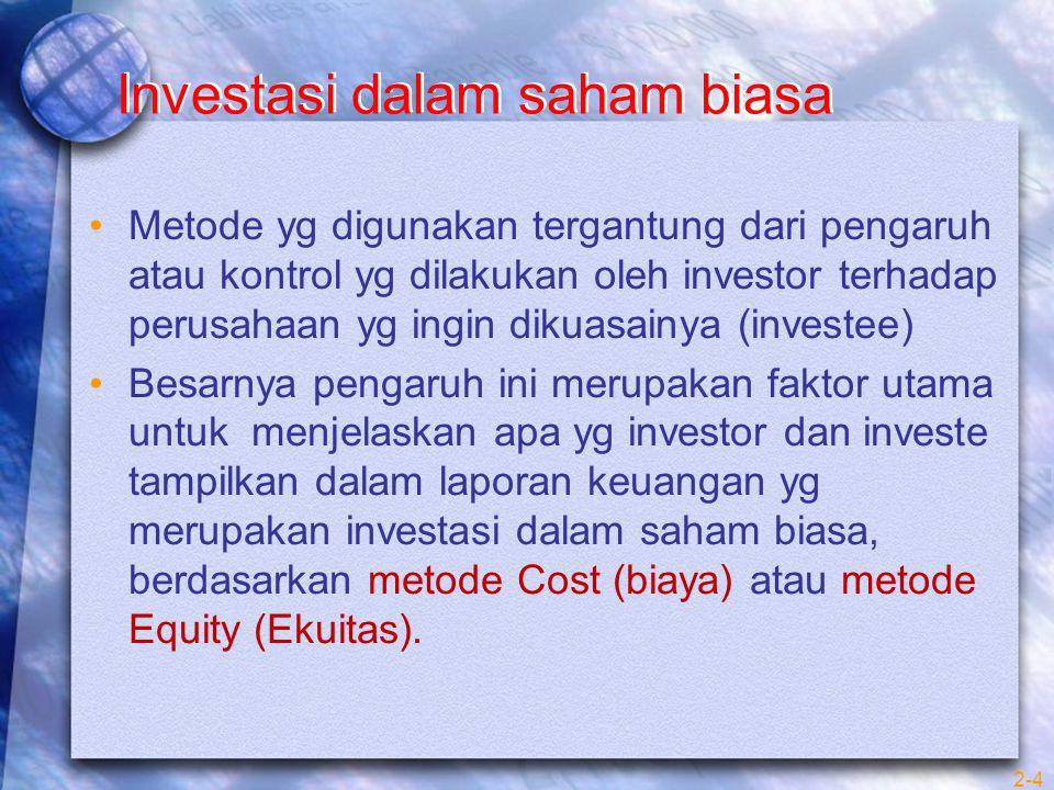 2-45 Laba antar perusahaan yg belum direalisasi Mencatat pendapatan dg equity method $9,000 Investasi pd Investee $9,000 Income dari Investee $9,000 Memindahkan laba antar perusahaan yg belum direalisasi $2,000 Income dari Investee $2,000 Investasi pada Investee $2,000