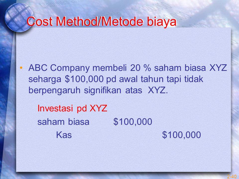 2-40 Cost Method/Metode biaya ABC Company membeli 20 % saham biasa XYZ seharga $100,000 pd awal tahun tapi tidak berpengaruh signifikan atas XYZ. Inve