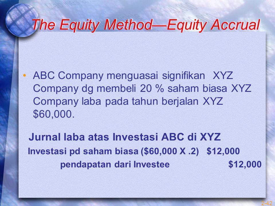 2-42 The Equity Method—Equity Accrual ABC Company menguasai signifikan XYZ Company dg membeli 20 % saham biasa XYZ Company laba pada tahun berjalan XY