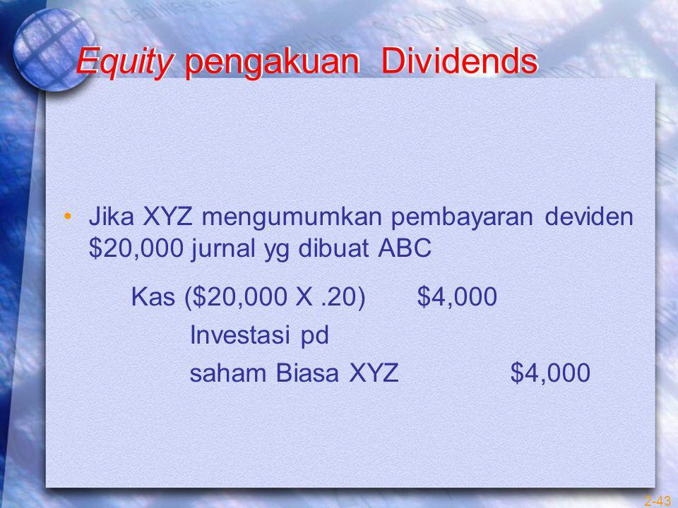 2-43 Equity pengakuan Dividends Jika XYZ mengumumkan pembayaran deviden $20,000 jurnal yg dibuat ABC Kas ($20,000 X.20) $4,000 Investasi pd saham Bias