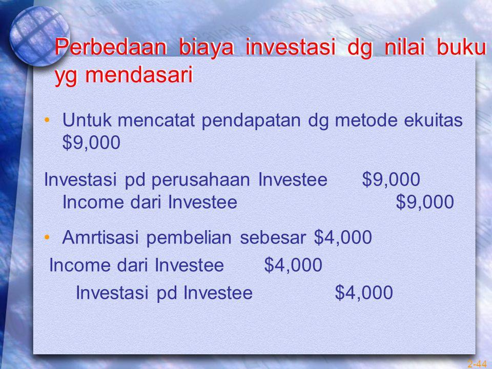 2-44 Perbedaan biaya investasi dg nilai buku yg mendasari Untuk mencatat pendapatan dg metode ekuitas $9,000 Investasi pd perusahaan Investee $9,000 I