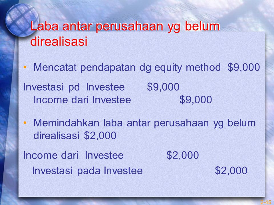 2-45 Laba antar perusahaan yg belum direalisasi Mencatat pendapatan dg equity method $9,000 Investasi pd Investee $9,000 Income dari Investee $9,000 M