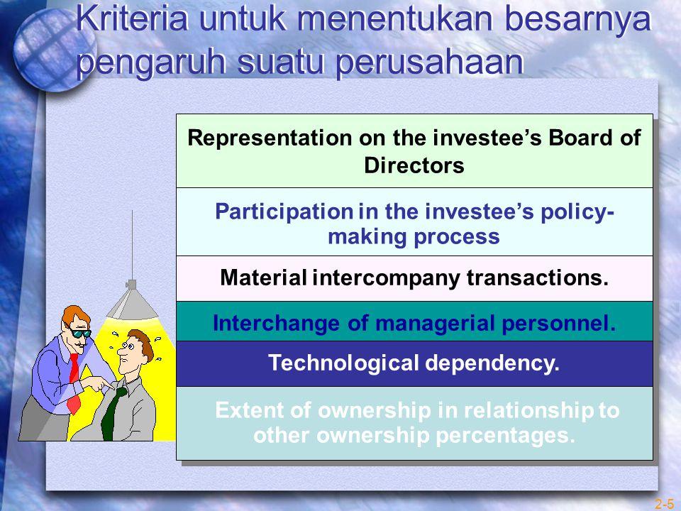 2-6 Kriteria untuk menentukan besarnya pengaruh suatu perusahaan Perwakilan pada Dewan Direksi Investee Partisipasi dalam proses pembuatan kebijakan Transaksi-transaksi material antar perusahaan Perubahan dari personal manajerial Ketergantungan teknologi Perluasan kepemilikan yang berhubungan dengan persentase kepemilikan lainnya