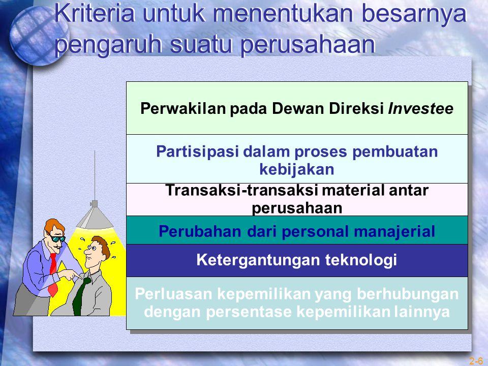 2-27 { Laporan keuangan thd suatu perusahaan yg berhubungan harus di konsolidasi.