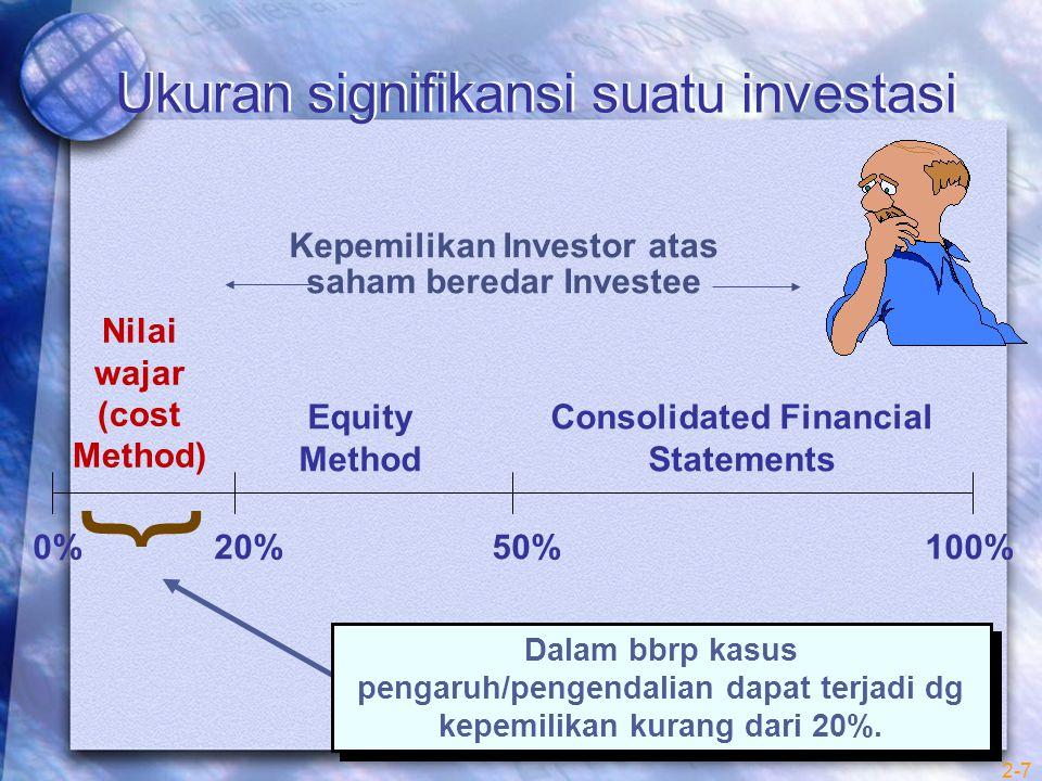 2-7 { Dalam bbrp kasus pengaruh/pengendalian dapat terjadi dg kepemilikan kurang dari 20%. Kepemilikan Investor atas saham beredar Investee 0%20%50%10