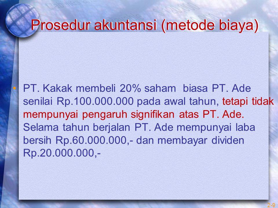 Prosedur akuntansi (metode biaya) PT. Kakak membeli 20% saham biasa PT. Ade senilai Rp.100.000.000 pada awal tahun, tetapi tidak mempunyai pengaruh si