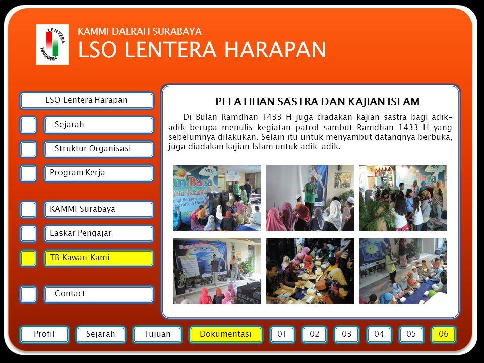 Forsmawi Surabaya PELATIHAN SASTRA DAN KAJIAN ISLAM Di Bulan Ramdhan 1433 H juga diadakan kajian sastra bagi adik- adik berupa menulis kegiatan patrol