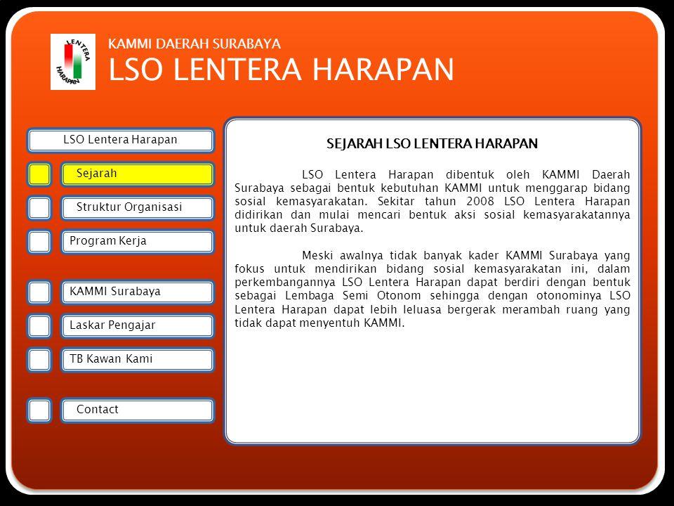 Forsmawi Surabaya SEJARAH LSO LENTERA HARAPAN LSO Lentera Harapan dibentuk oleh KAMMI Daerah Surabaya sebagai bentuk kebutuhan KAMMI untuk menggarap b