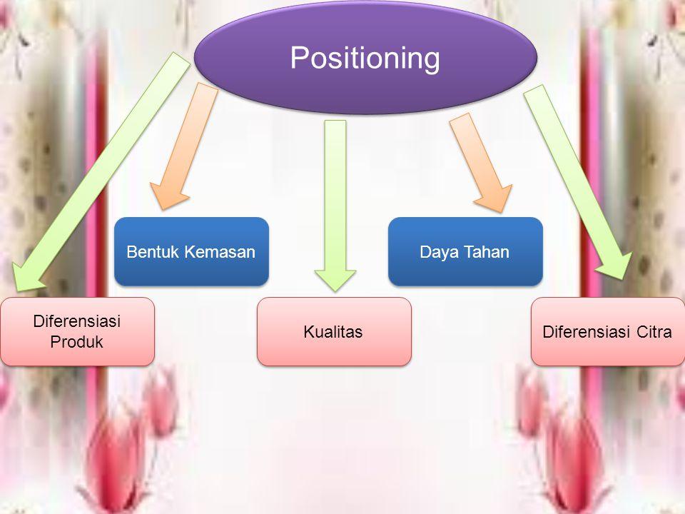 Positioning Diferensiasi Produk Bentuk Kemasan Daya Tahan Kualitas Diferensiasi Citra