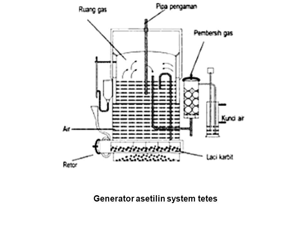 Generator asetilin system tetes