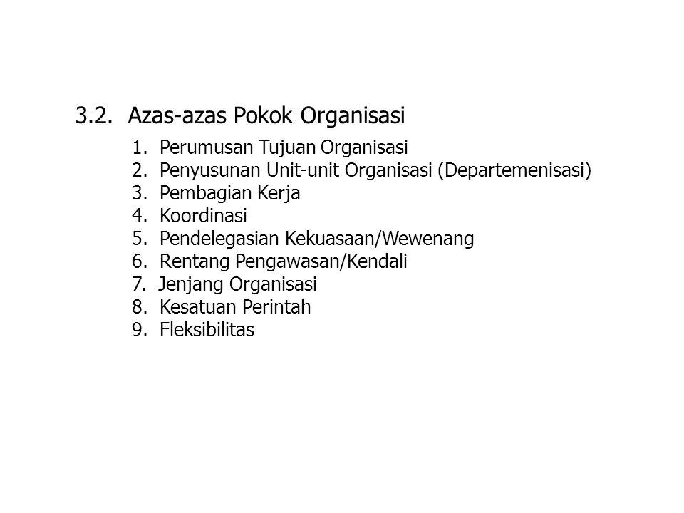 1. Perumusan Tujuan Organisasi 2. Penyusunan Unit-unit Organisasi (Departemenisasi) 3. Pembagian Kerja 4. Koordinasi 5. Pendelegasian Kekuasaan/Wewena