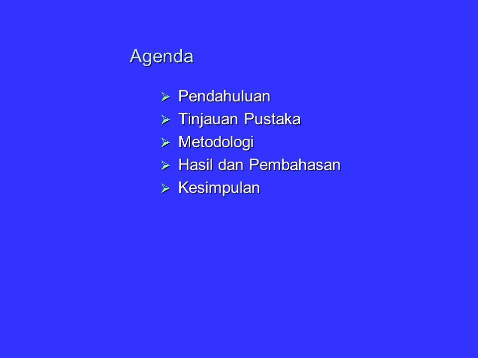 Agenda  Pendahuluan  Tinjauan Pustaka  Metodologi  Hasil dan Pembahasan  Kesimpulan