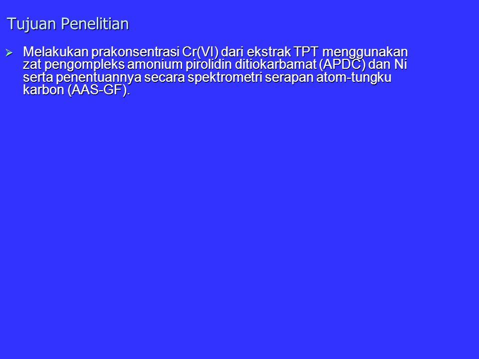 Tujuan Penelitian  Melakukan prakonsentrasi Cr(VI) dari ekstrak TPT menggunakan zat pengompleks amonium pirolidin ditiokarbamat (APDC) dan Ni serta p