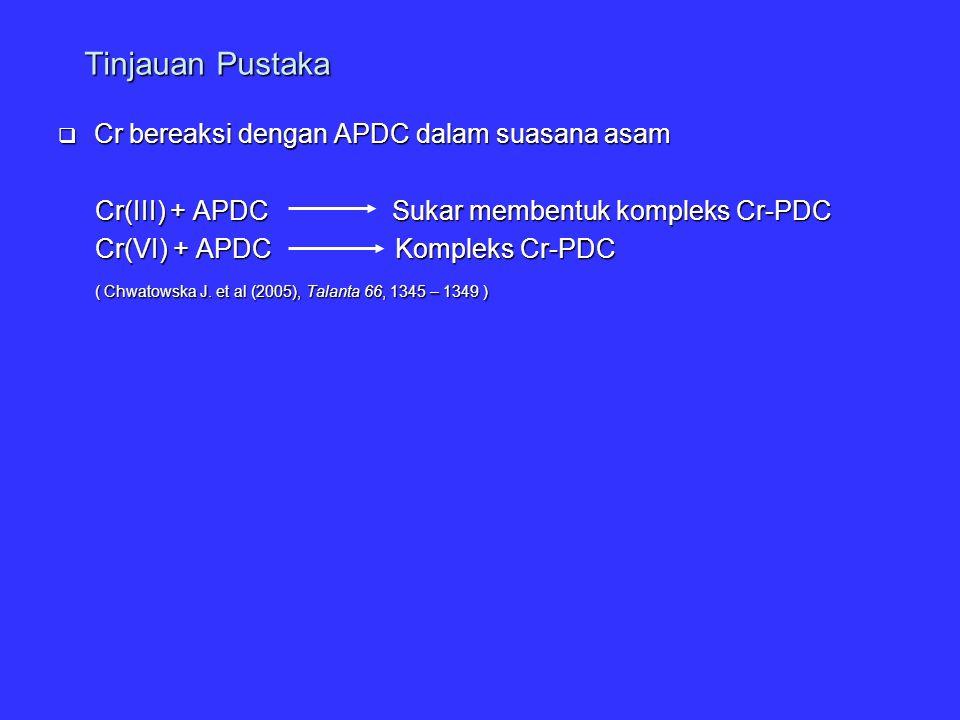 Tinjauan Pustaka  Cr bereaksi dengan APDC dalam suasana asam Cr(III) + APDC Sukar membentuk kompleks Cr-PDC Cr(III) + APDC Sukar membentuk kompleks C