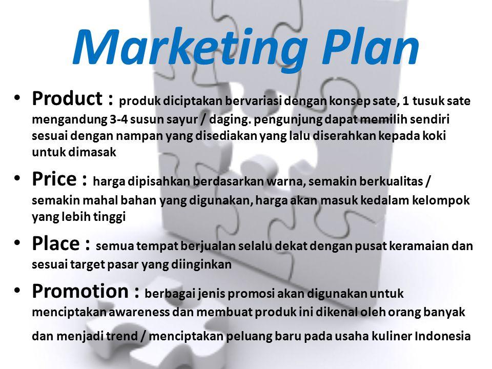 Marketing Plan Product : produk diciptakan bervariasi dengan konsep sate, 1 tusuk sate mengandung 3-4 susun sayur / daging. pengunjung dapat memilih s