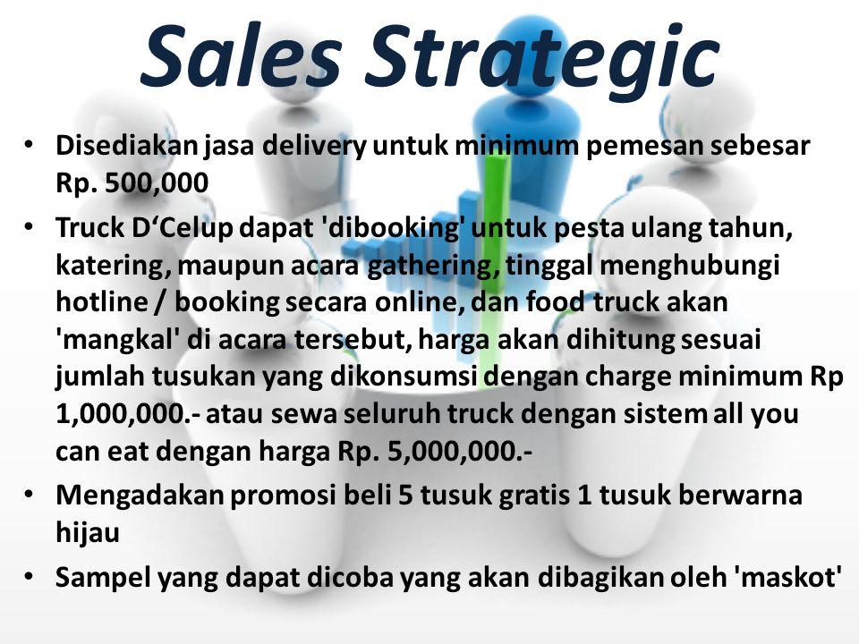 Sales Strategic Disediakan jasa delivery untuk minimum pemesan sebesar Rp. 500,000 Truck D'Celup dapat 'dibooking' untuk pesta ulang tahun, katering,