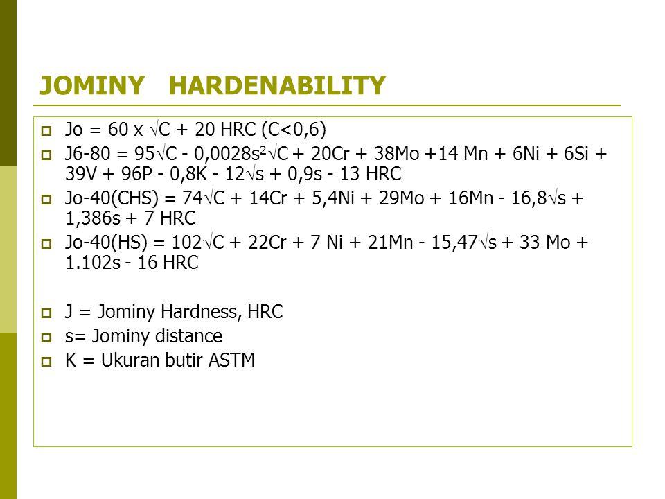 JOMINY HARDENABILITY  Jo = 60 x  C + 20 HRC (C<0,6)  J6-80 = 95  C - 0,0028s 2  C + 20Cr + 38Mo +14 Mn + 6Ni + 6Si + 39V + 96P - 0,8K - 12  s + 0,9s - 13 HRC  Jo-40(CHS) = 74  C + 14Cr + 5,4Ni + 29Mo + 16Mn - 16,8  s + 1,386s + 7 HRC  Jo-40(HS) = 102  C + 22Cr + 7 Ni + 21Mn - 15,47  s + 33 Mo + 1.102s - 16 HRC  J = Jominy Hardness, HRC  s= Jominy distance  K = Ukuran butir ASTM