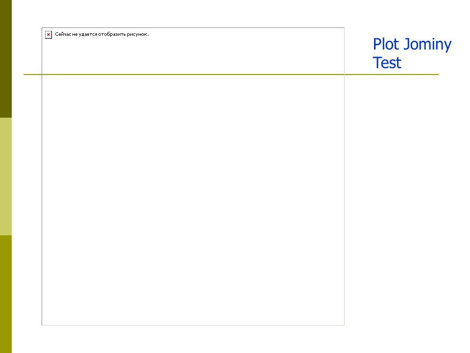 Plot Jominy Test