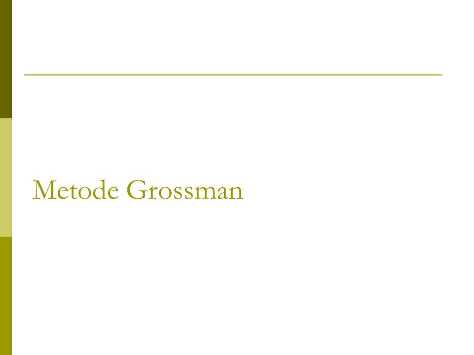 Metode Grossman