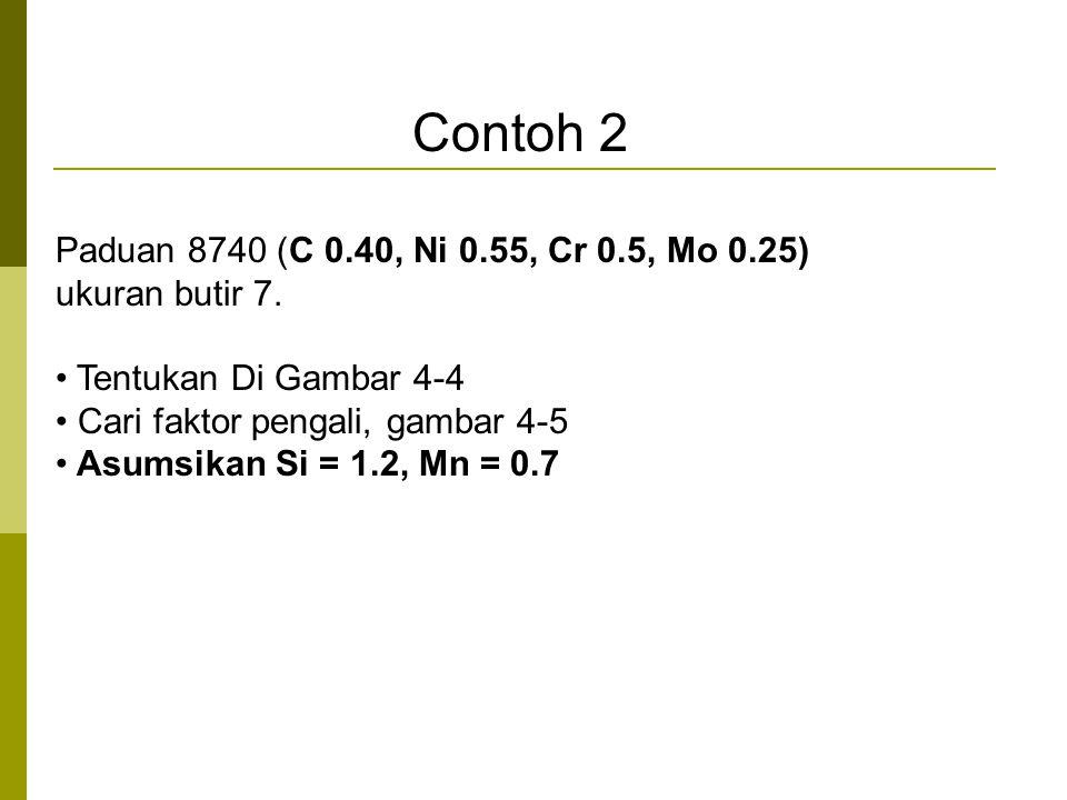 Contoh 2 Paduan 8740 (C 0.40, Ni 0.55, Cr 0.5, Mo 0.25) ukuran butir 7.