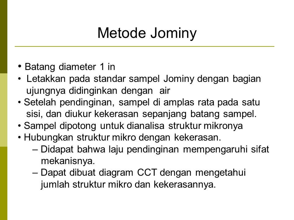Metode Jominy Batang diameter 1 in Letakkan pada standar sampel Jominy dengan bagian ujungnya didinginkan dengan air Setelah pendinginan, sampel di amplas rata pada satu sisi, dan diukur kekerasan sepanjang batang sampel.