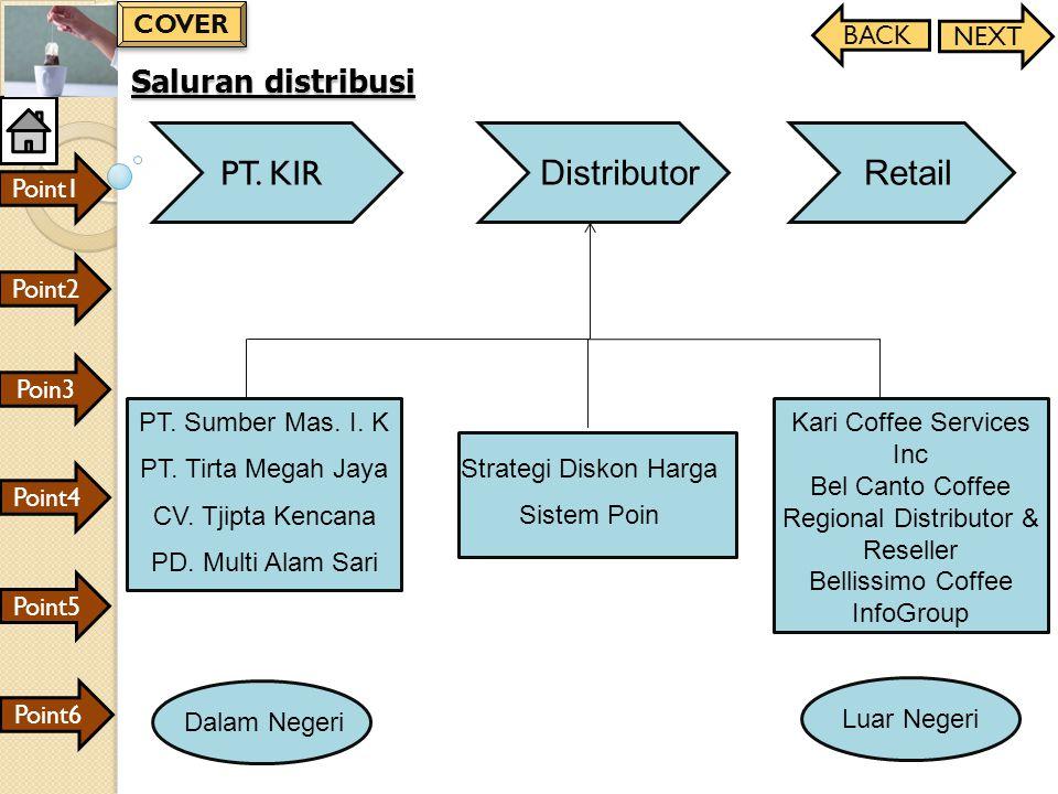 Saluran distribusi PT. KIR DistributorRetail PT. Sumber Mas. I. K PT. Tirta Megah Jaya CV. Tjipta Kencana PD. Multi Alam Sari Strategi Diskon Harga Si
