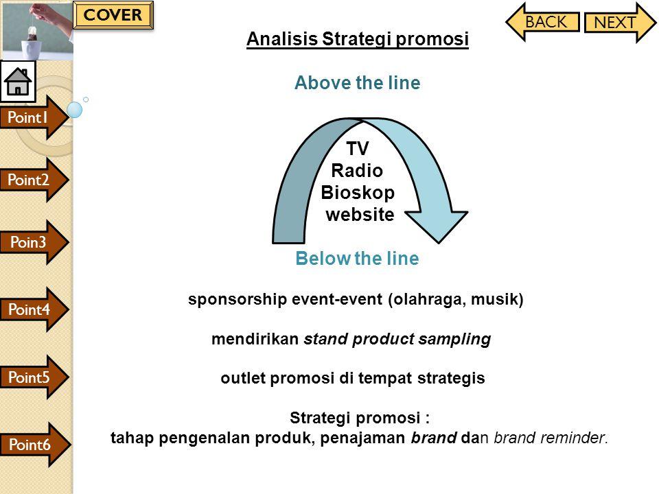 Analisis Strategi promosi Above the line TV Radio Bioskop website Below the line sponsorship event-event (olahraga, musik) mendirikan stand product sa