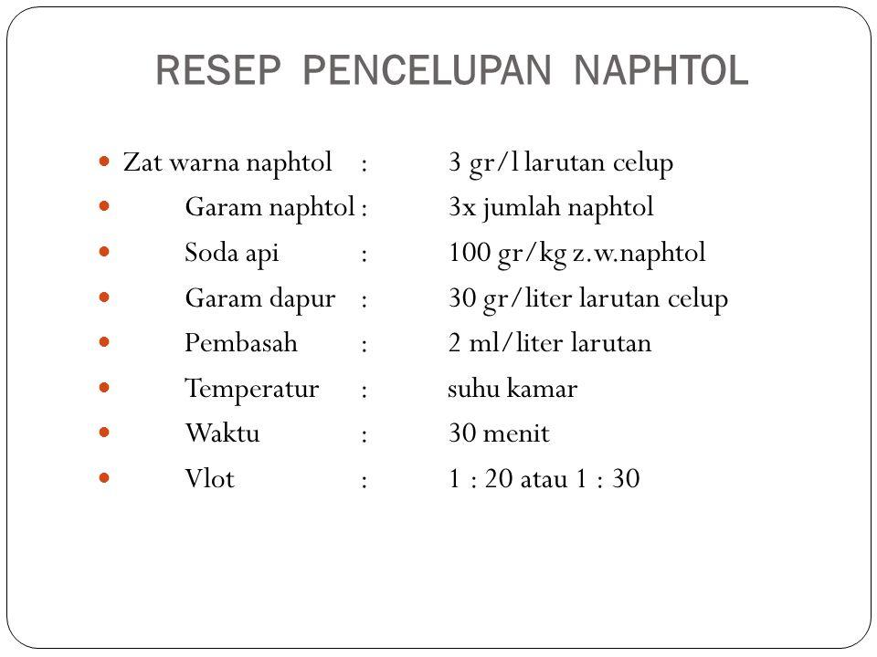 RESEP PENCELUPAN NAPHTOL Zat warna naphtol:3 gr/l larutan celup Garam naphtol:3x jumlah naphtol Soda api:100 gr/kg z.w.naphtol Garam dapur :30 gr/liter larutan celup Pembasah:2 ml/liter larutan Temperatur:suhu kamar Waktu:30 menit Vlot:1 : 20 atau 1 : 30