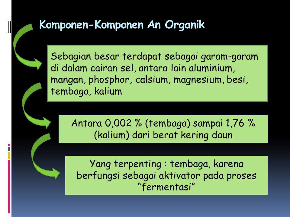 Komponen-Komponen An Organik Sebagian besar terdapat sebagai garam-garam di dalam cairan sel, antara lain aluminium, mangan, phosphor, calsium, magnes