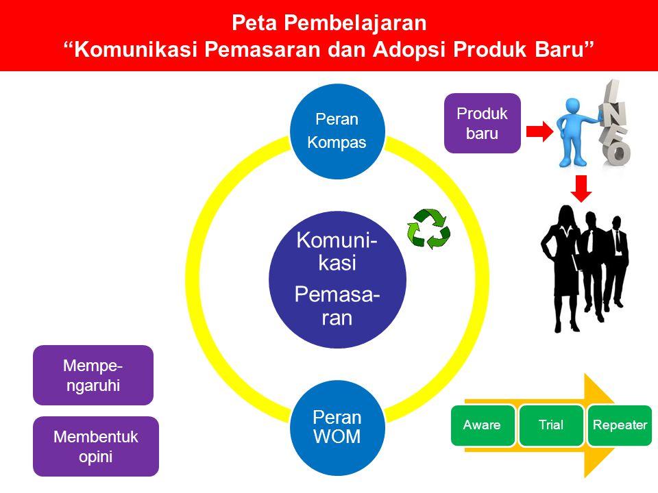 "Peta Pembelajaran ""Komunikasi Pemasaran dan Adopsi Produk Baru"" Komuni- kasi Pemasa- ran Peran Kompas Peran WOM Produk baru AwareTrialRepeater Mempe-"