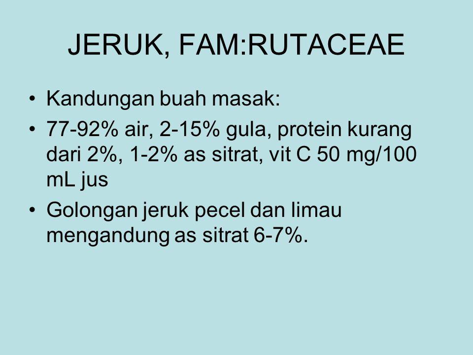 JERUK, FAM:RUTACEAE Kandungan buah masak: 77-92% air, 2-15% gula, protein kurang dari 2%, 1-2% as sitrat, vit C 50 mg/100 mL jus Golongan jeruk pecel