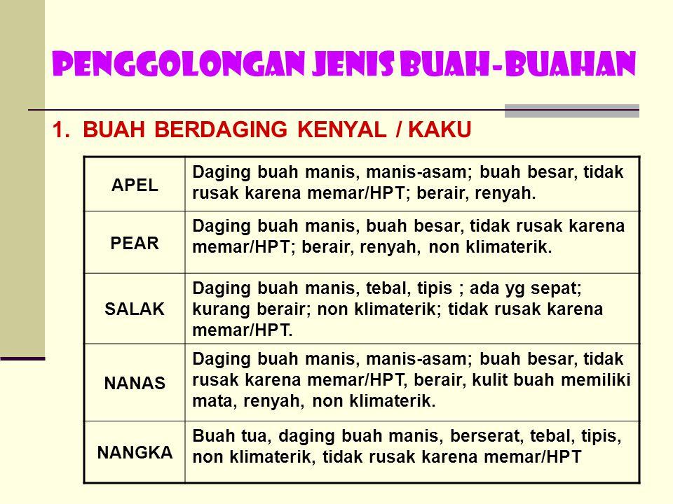 PENGGOLONGAN JENIS BUAH-BUAHAN 1.