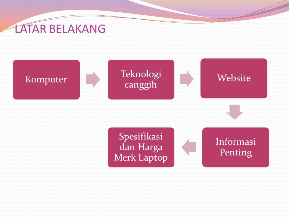LATAR BELAKANG Komputer Teknologi canggih Website Informasi Penting Spesifikasi dan Harga Merk Laptop