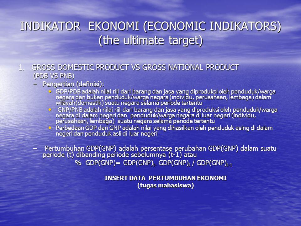 INDIKATOR EKONOMI (ECONOMIC INDIKATORS) (the ultimate target) 1. GROSS DOMESTIC PRODUCT VS GROSS NATIONAL PRODUCT (PDB VS PNB) –Pengertian (definisi):