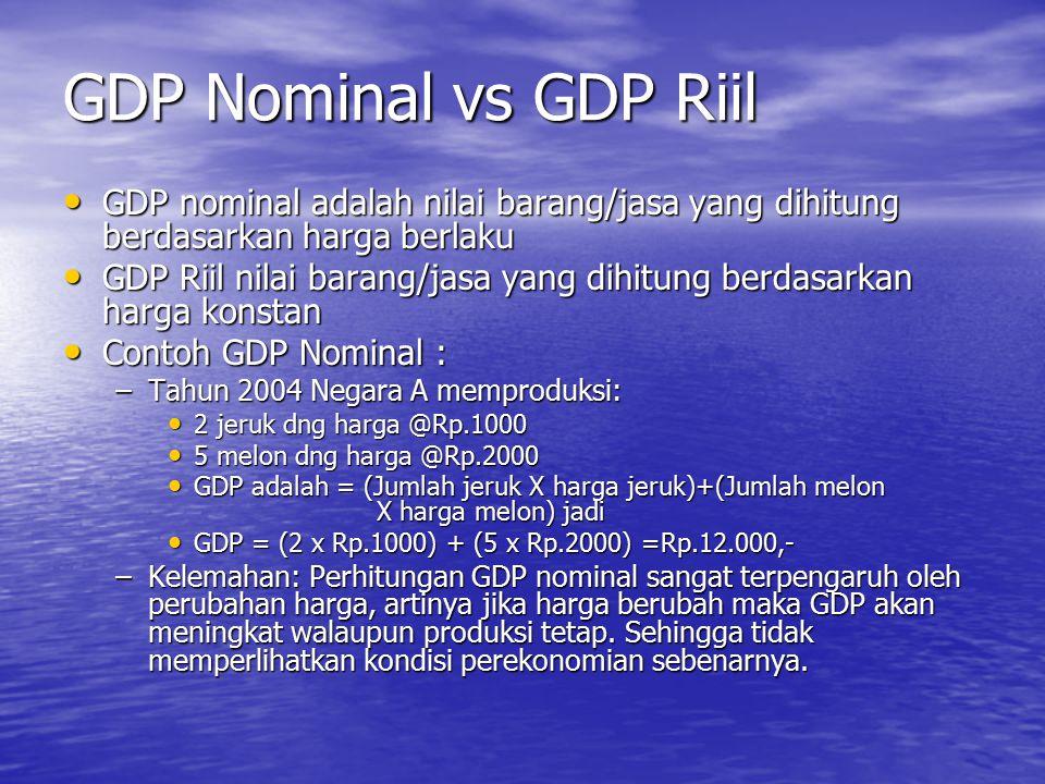 GDP Nominal vs GDP Riil GDP nominal adalah nilai barang/jasa yang dihitung berdasarkan harga berlaku GDP nominal adalah nilai barang/jasa yang dihitun