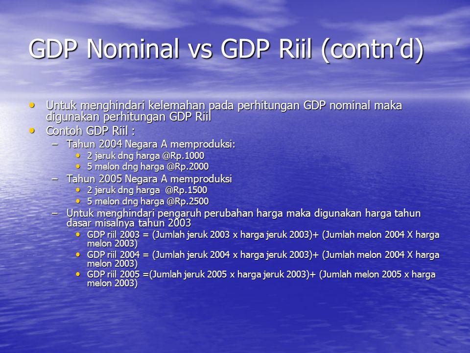 GDP Nominal vs GDP Riil (contn'd) Untuk menghindari kelemahan pada perhitungan GDP nominal maka digunakan perhitungan GDP Riil Untuk menghindari kelem