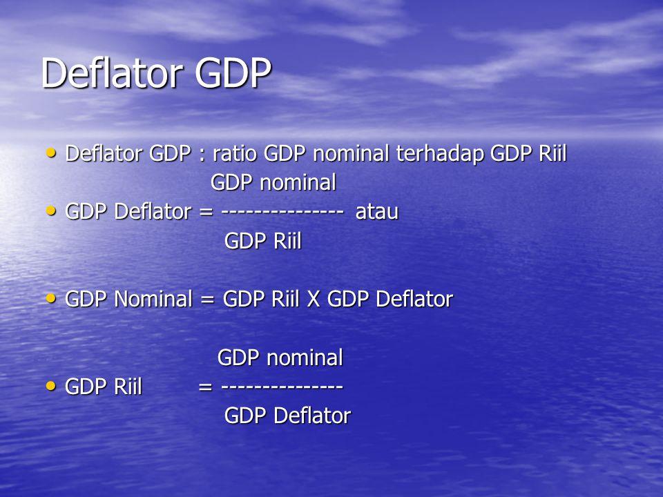 Deflator GDP Deflator GDP : ratio GDP nominal terhadap GDP Riil Deflator GDP : ratio GDP nominal terhadap GDP Riil GDP nominal GDP nominal GDP Deflato
